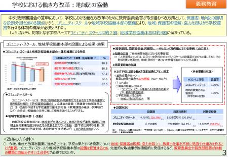 【政策資料集】学校における働き方改革