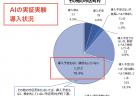 【政策資料集】地方公共団体における育児休業取得人数・取得率