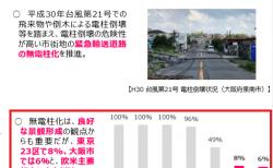 【政策資料集】無電柱化による安全で快適な空間の確保