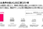 【令和2年度看護関係予算案11】「看護の日」30周年記念とNursing Now Campaign in Japan 推進事業