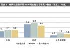【政策資料集】地方自治体におけるAIの導入状況