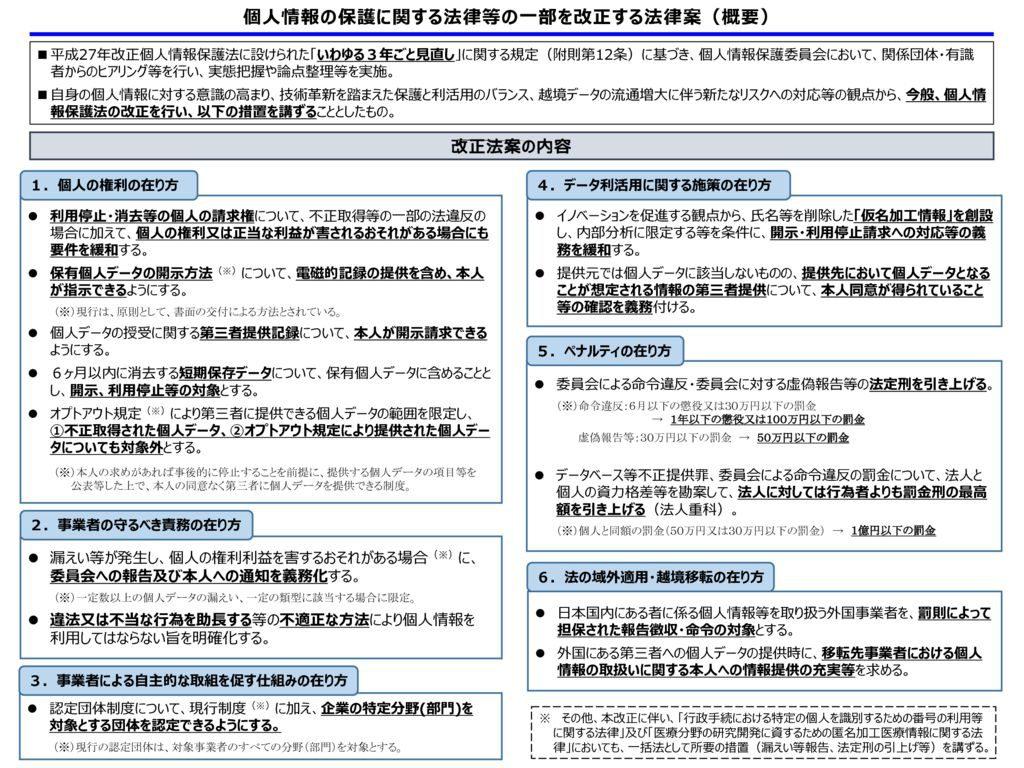 4個人情報の保護に関する法律等の一部を改正する法律案(概要)のサムネイル