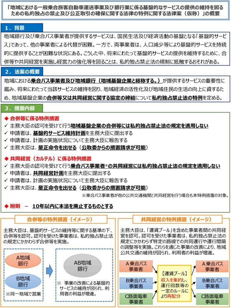 7(内閣官房)独禁法特例法案のサムネイル