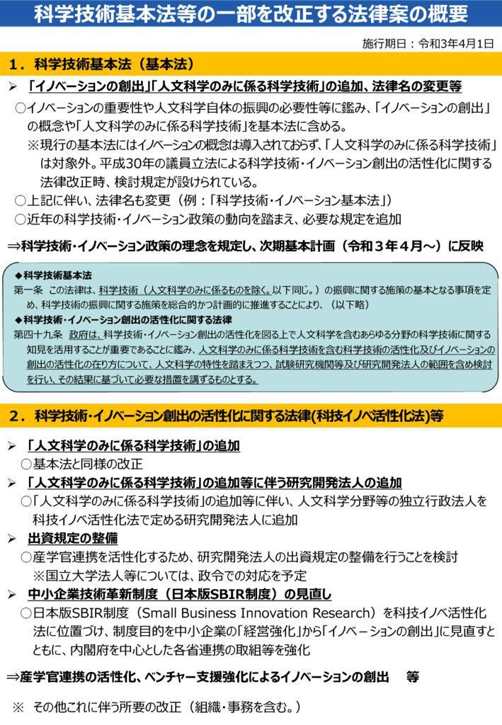 8(内閣府)科技基本法等改正法案 ★のサムネイル