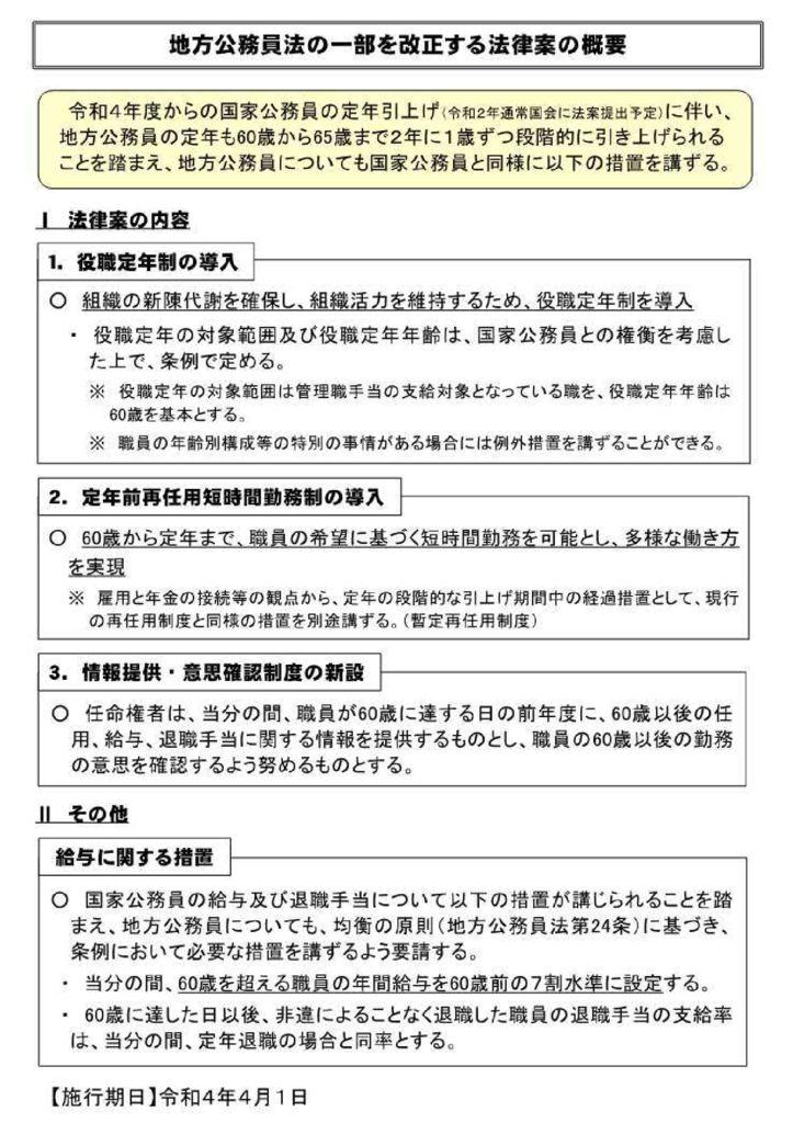 24地方公務員法の一部を改正する法律案のサムネイル