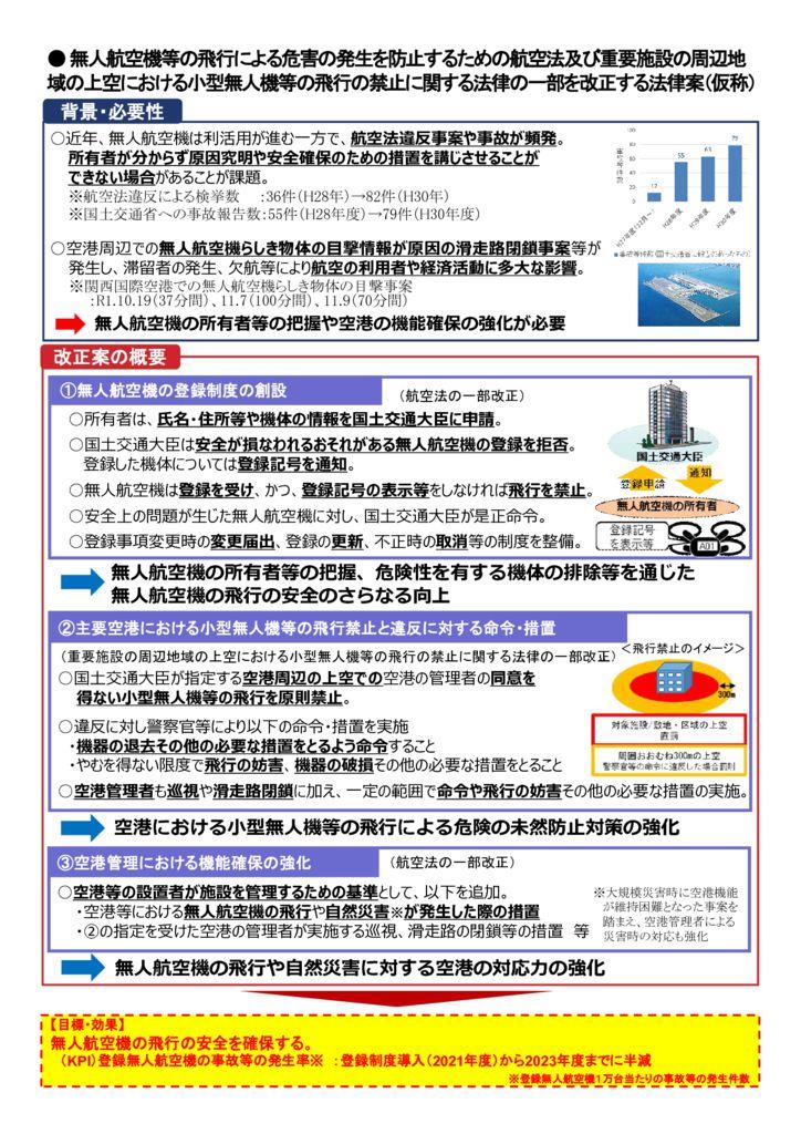 50航空法及び小型無人機等の飛行の禁止に関する法案のサムネイル