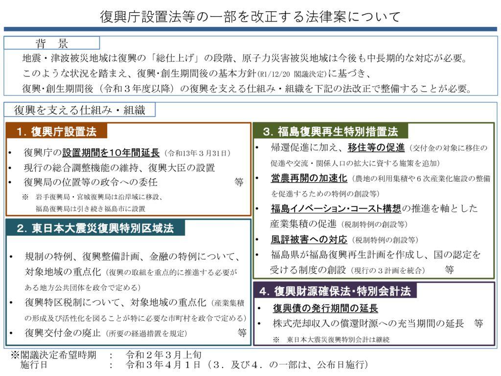 44復興庁設定法等の一部を改正する法律案のサムネイル