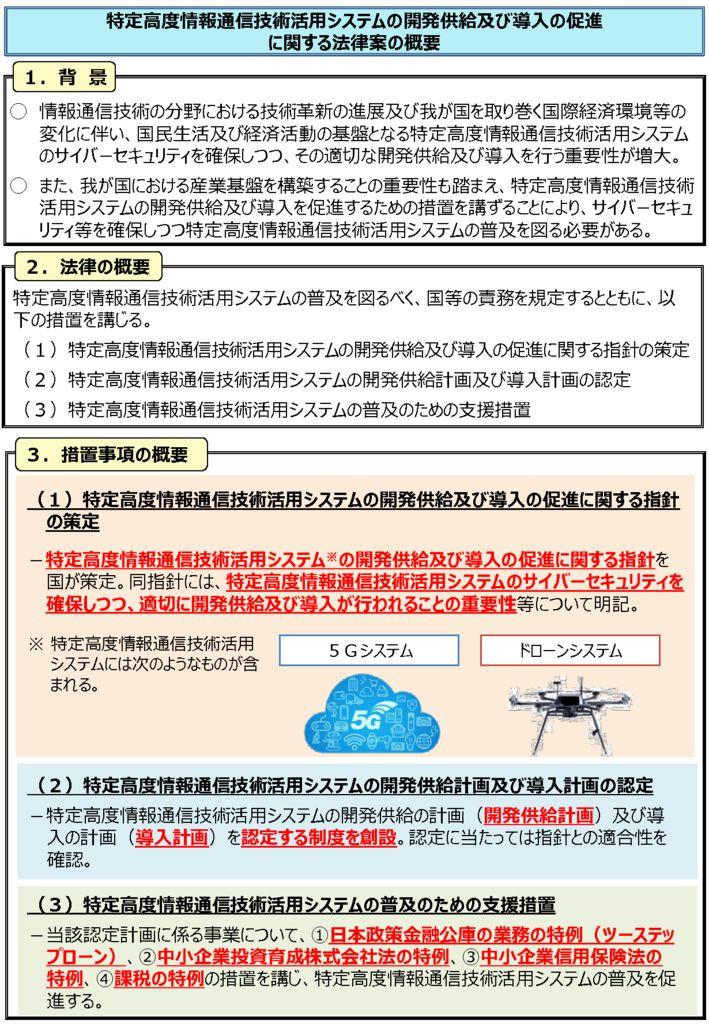36特定高度情報通信技術活用システムの開発供給及び導入の促進に関する法律案のサムネイル