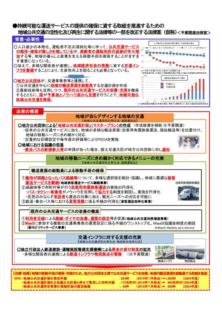 48地域公共交通の活性化及び再生に関する法案のサムネイル