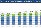【報告書】安心と成長の未来を拓く総合経済対策