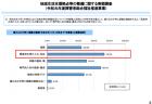 【報告書】国立病院機構 臨床評価指標 Ver.4 2020