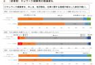【政策資料集】仕事・家族の重要性に関する意識の変化