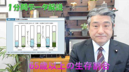 【1分間データ解説】65歳以上の生存割合