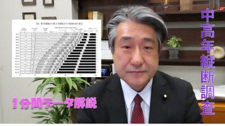 【1分間データ解説】中高年縦断調査
